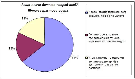 Графика 3